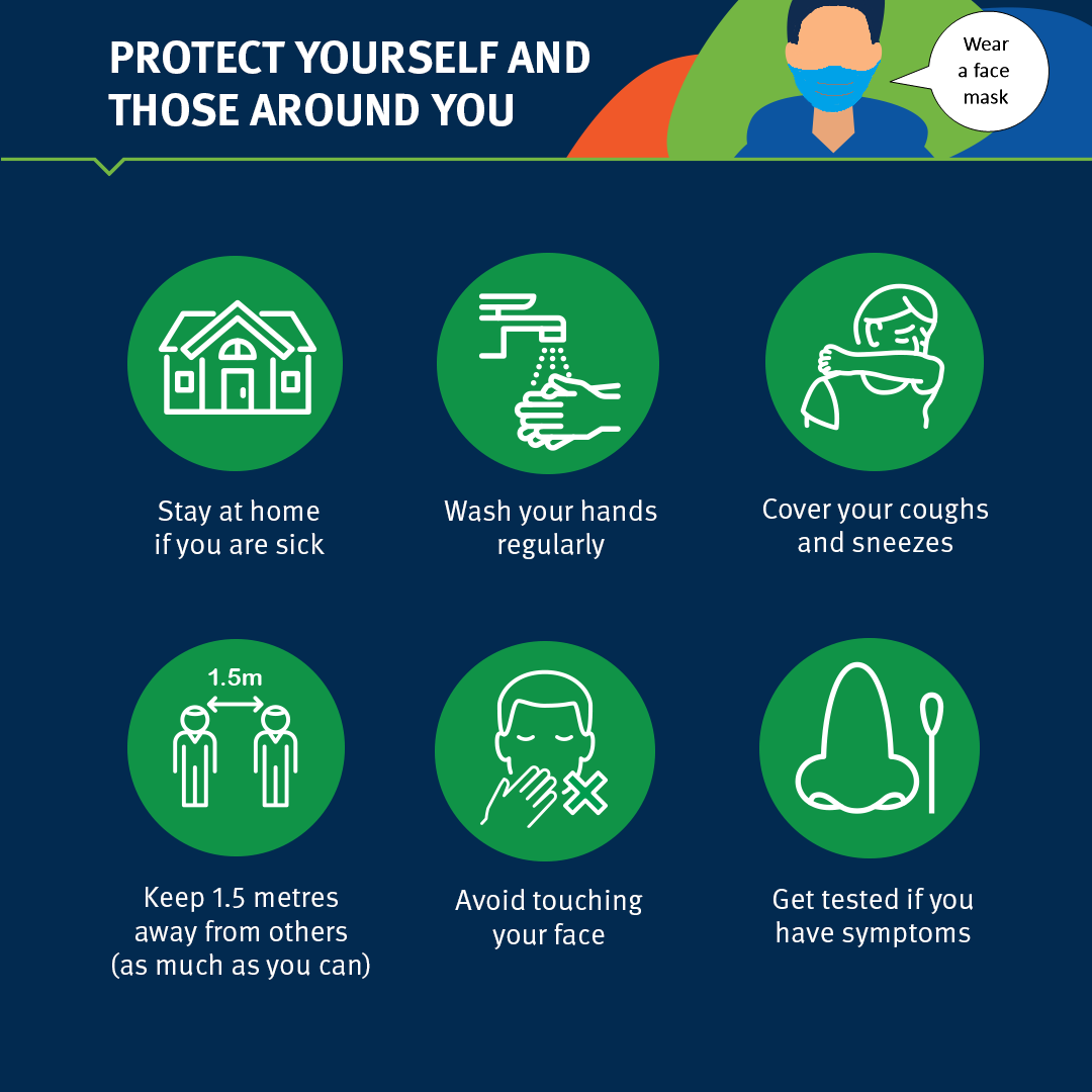 Queensland Government Covid19 Prevention Poster